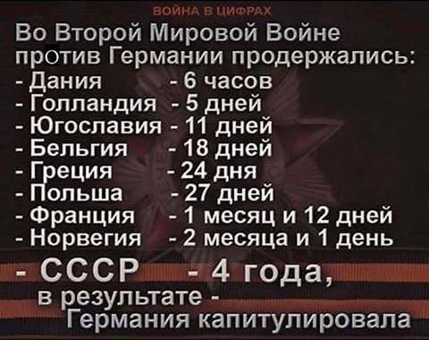 73-й День Победы